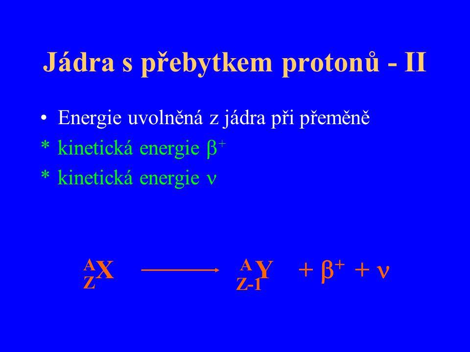 Jádra s přebytkem protonů - II