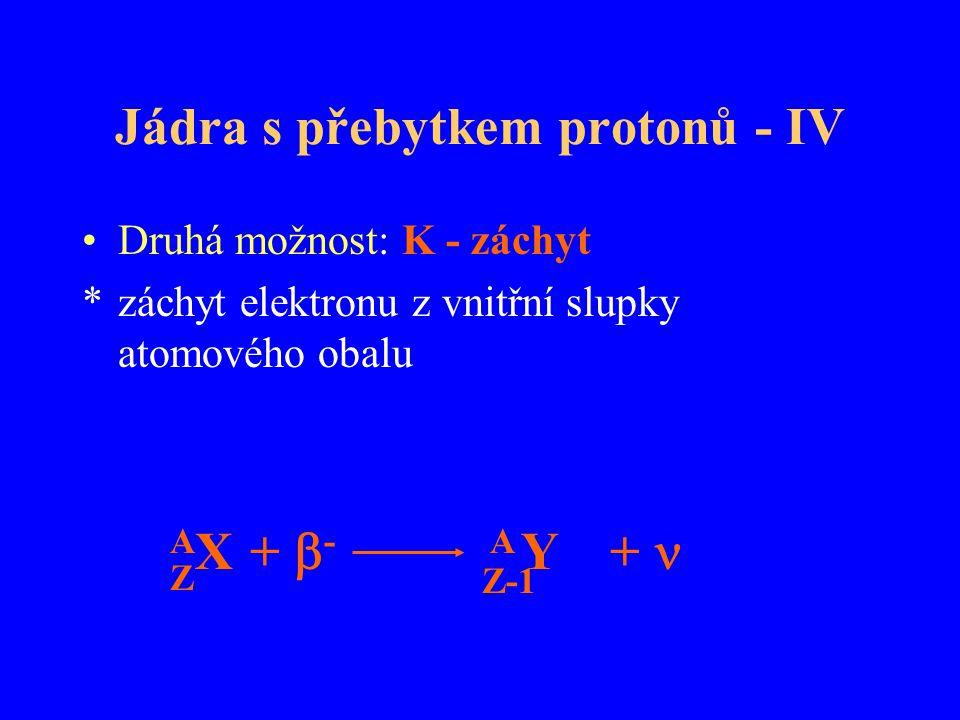 Jádra s přebytkem protonů - IV