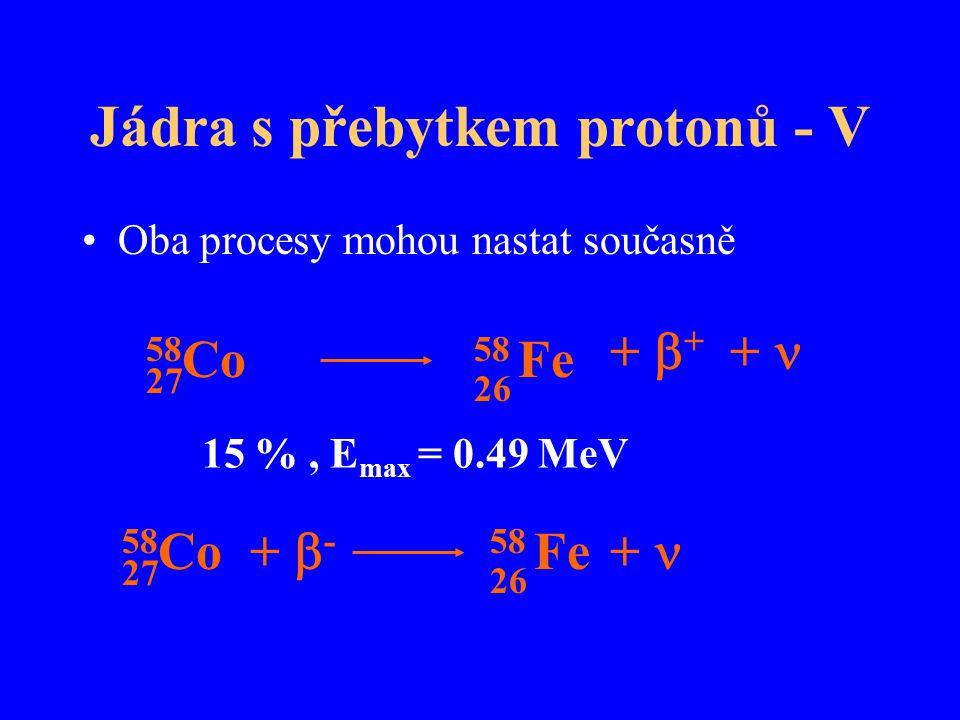 Jádra s přebytkem protonů - V