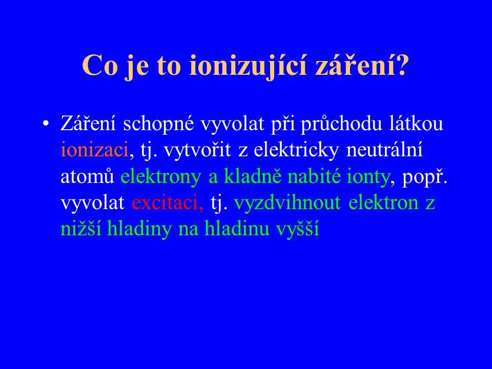 Co je to ionizující záření