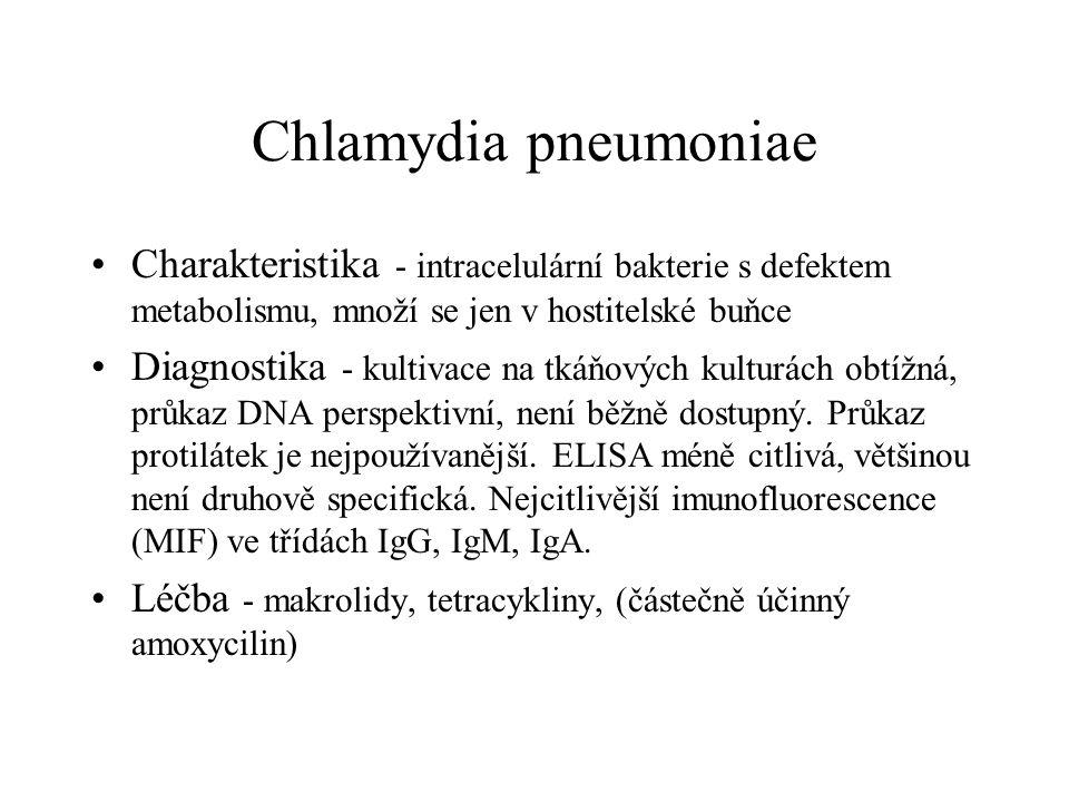 Chlamydia pneumoniae Charakteristika - intracelulární bakterie s defektem metabolismu, množí se jen v hostitelské buňce.