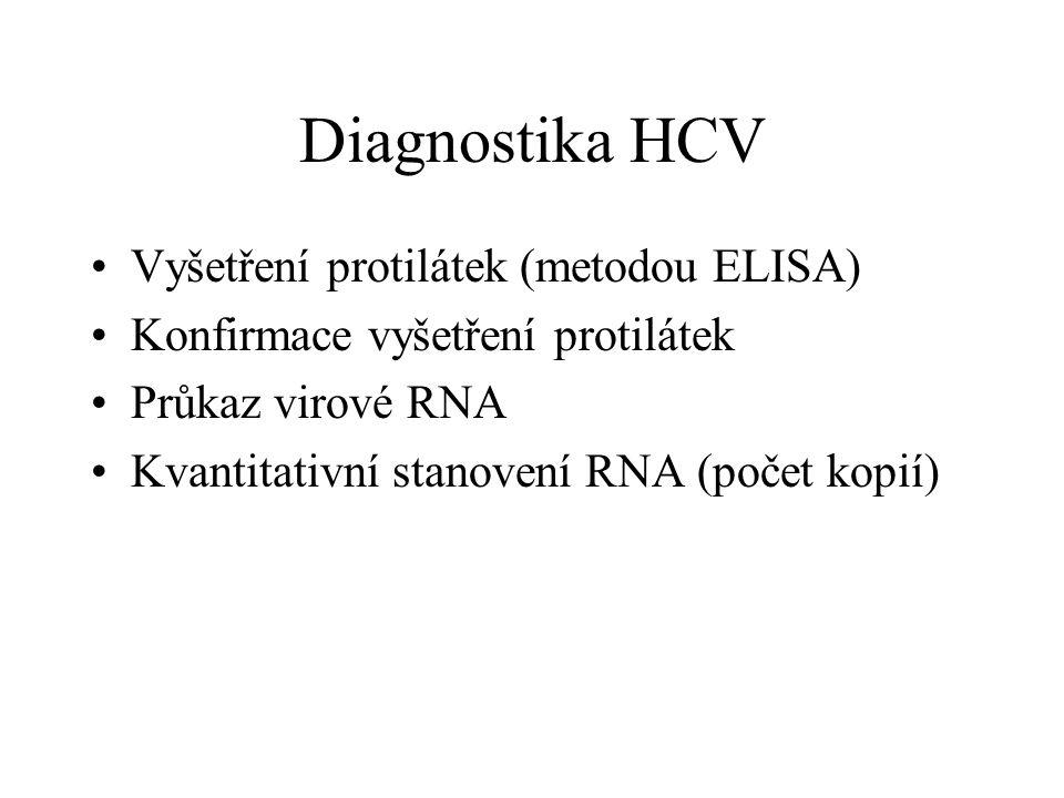 Diagnostika HCV Vyšetření protilátek (metodou ELISA)