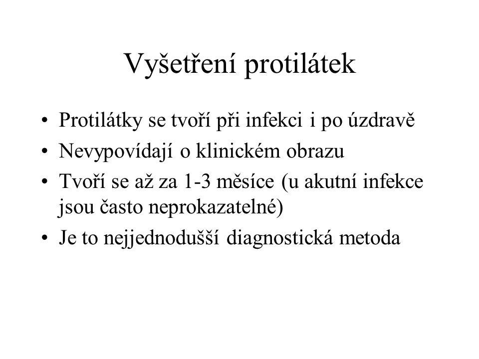 Vyšetření protilátek Protilátky se tvoří při infekci i po úzdravě