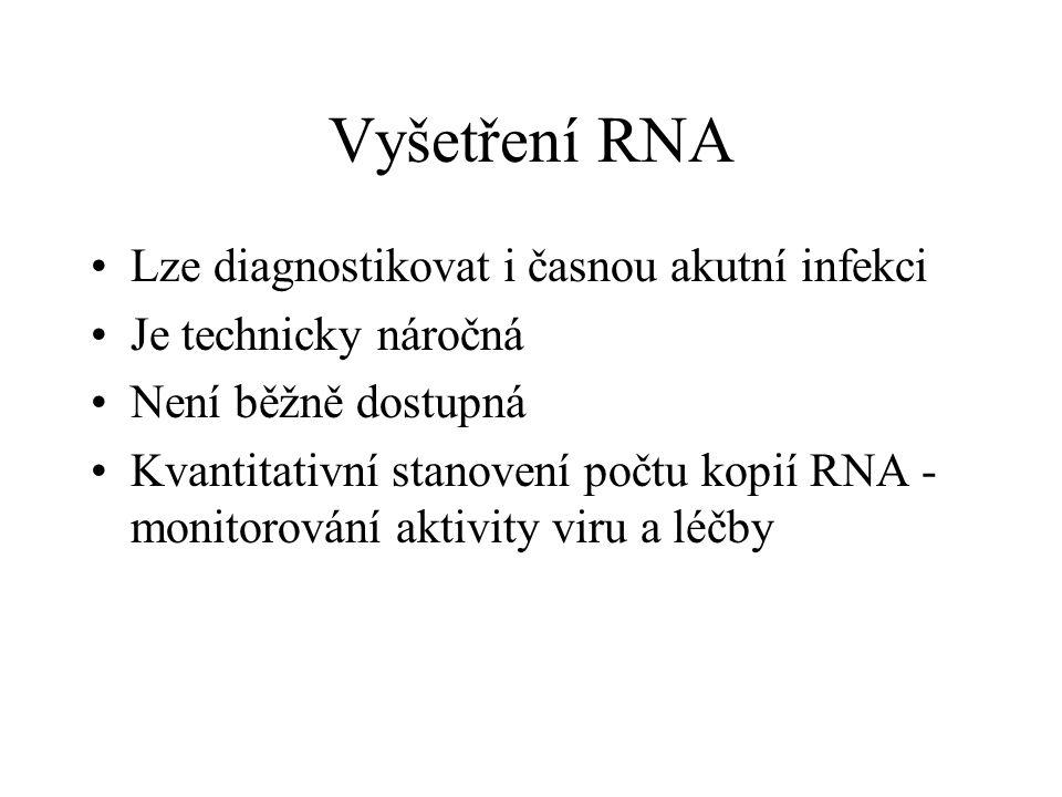 Vyšetření RNA Lze diagnostikovat i časnou akutní infekci