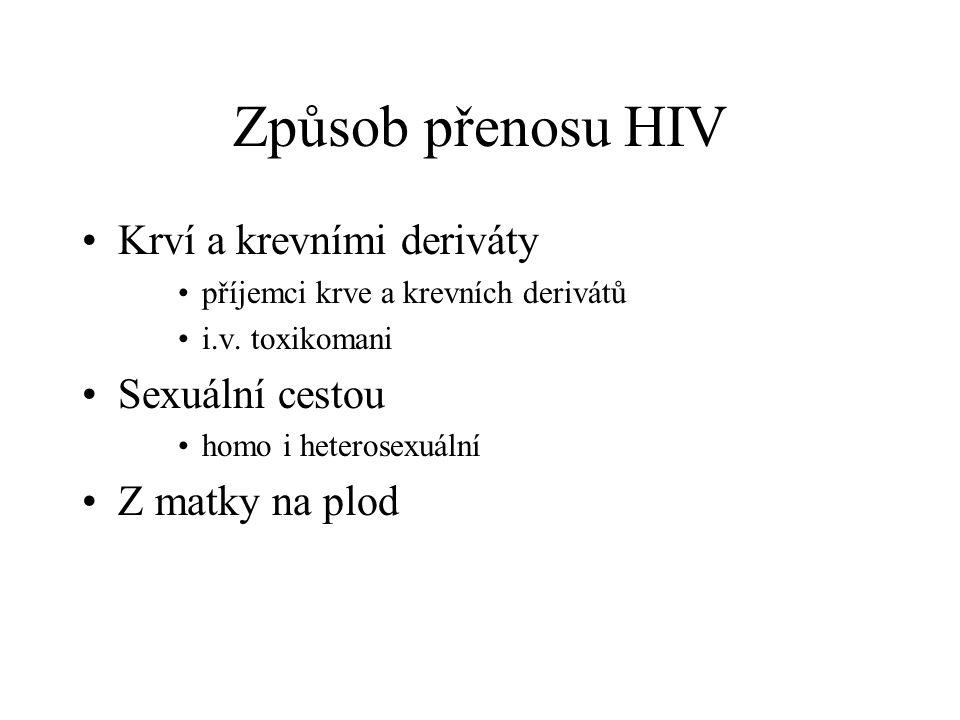 Způsob přenosu HIV Krví a krevními deriváty Sexuální cestou