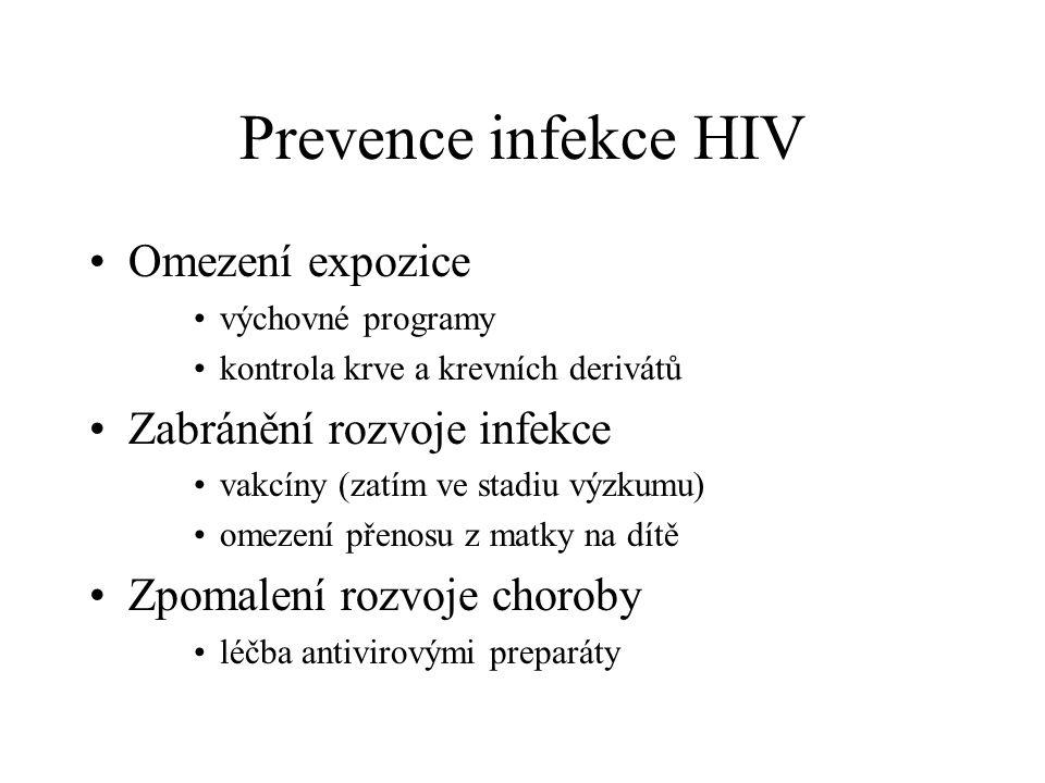 Prevence infekce HIV Omezení expozice Zabránění rozvoje infekce