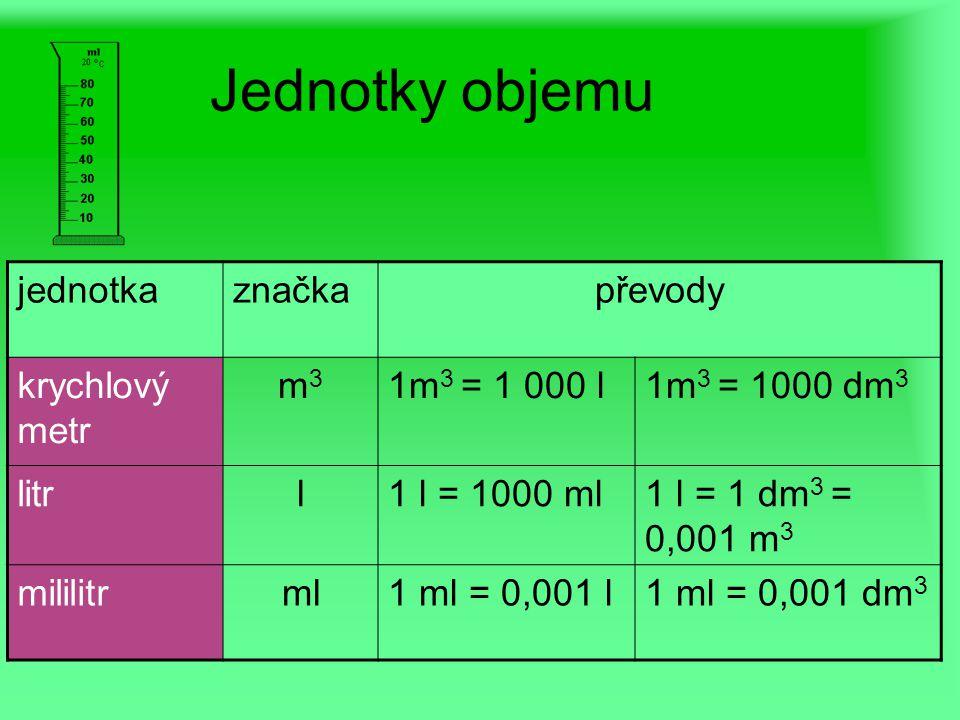 Jednotky objemu jednotka značka převody krychlový metr m3