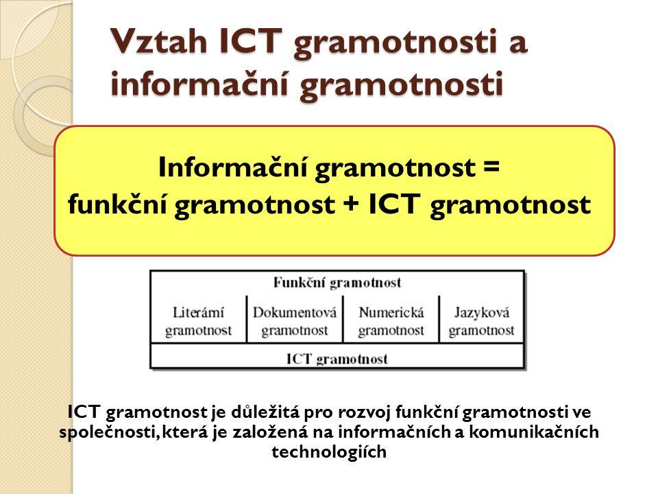 Vztah ICT gramotnosti a informační gramotnosti