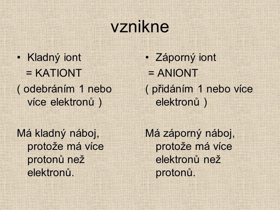 vznikne Kladný iont = KATIONT ( odebráním 1 nebo více elektronů )