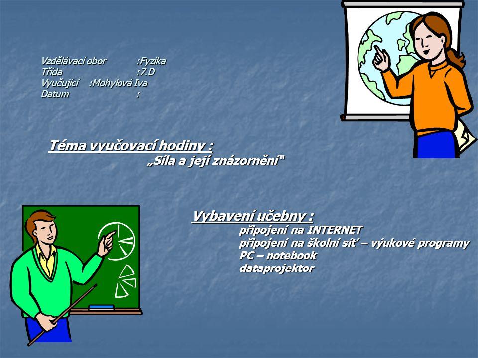 Vzdělávací obor :Fyzika Třída :7.D Vyučující :Mohylová Iva Datum :