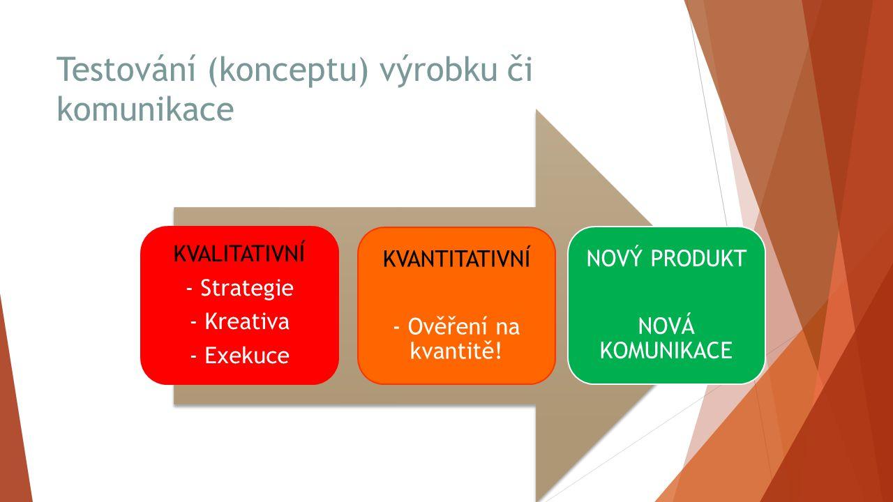 Testování (konceptu) výrobku či komunikace