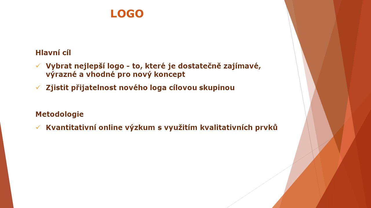 LOGO Hlavní cíl. Vybrat nejlepší logo - to, které je dostatečně zajímavé, výrazné a vhodné pro nový koncept.