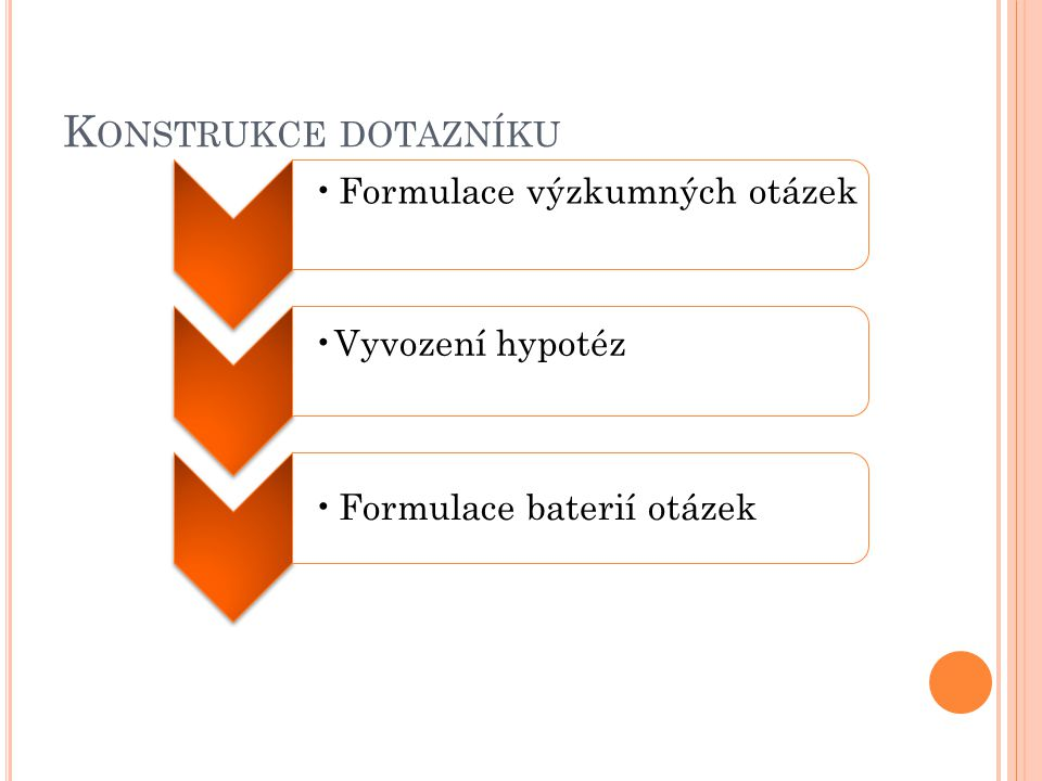 Konstrukce dotazníku Formulace výzkumných otázek Vyvození hypotéz