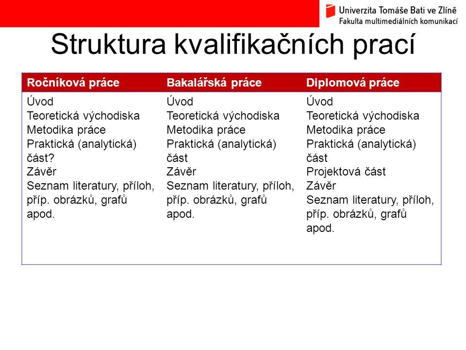 Struktura kvalifikačních prací