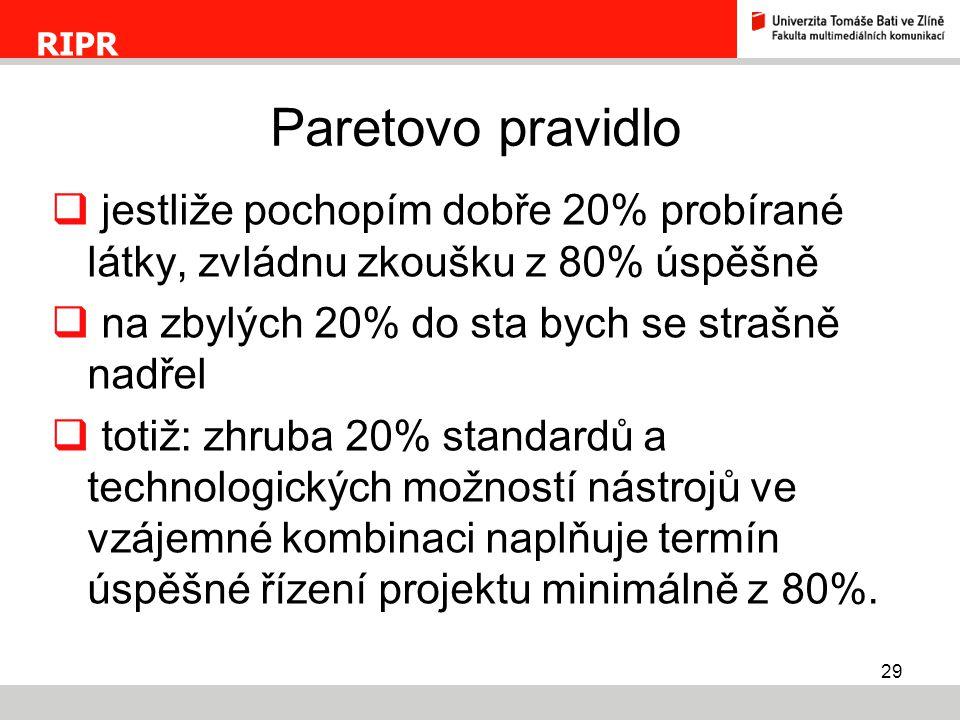 RIPR Paretovo pravidlo. jestliže pochopím dobře 20% probírané látky, zvládnu zkoušku z 80% úspěšně.