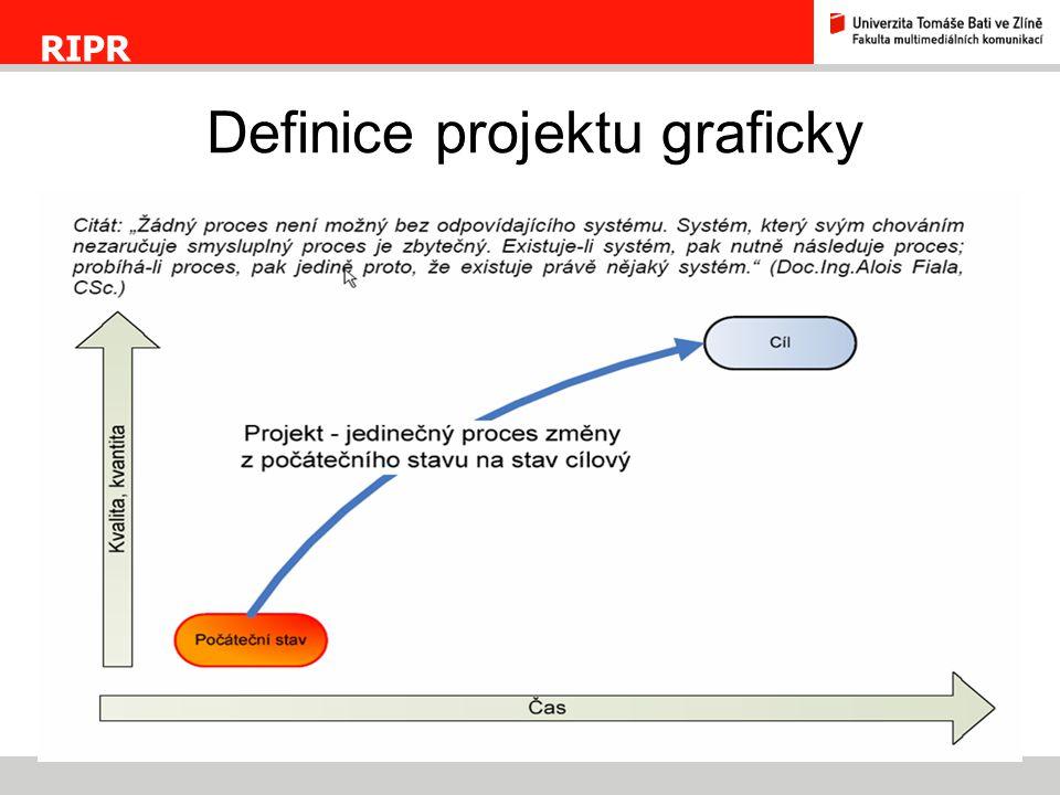 Definice projektu graficky