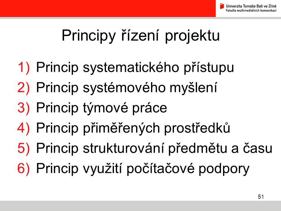 Principy řízení projektu