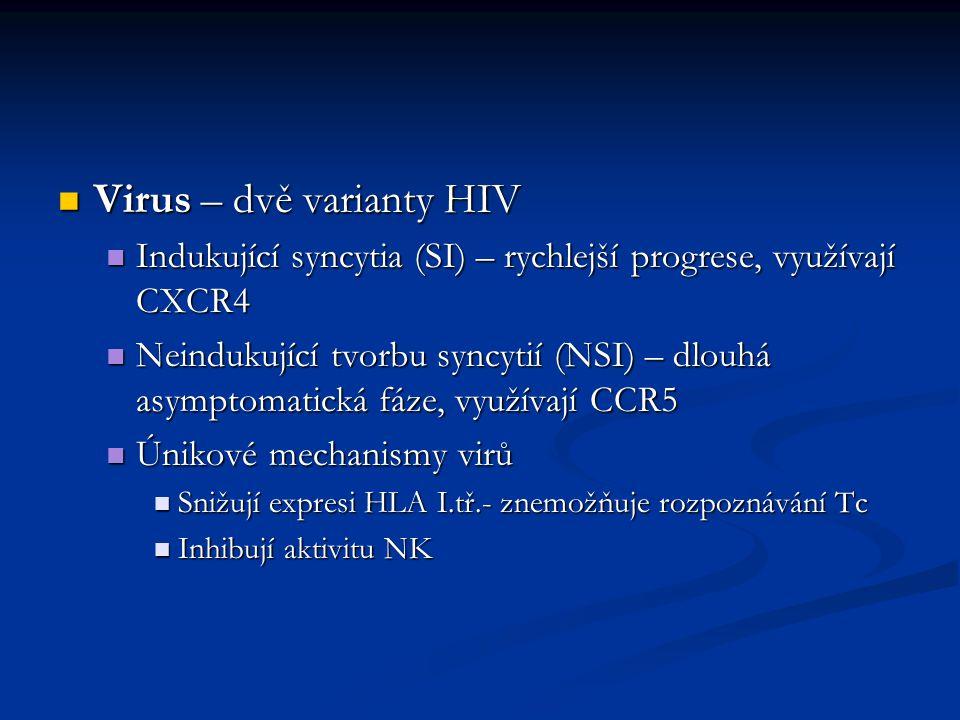Virus – dvě varianty HIV