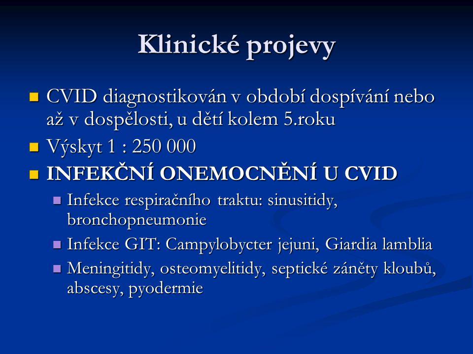 Klinické projevy CVID diagnostikován v období dospívání nebo až v dospělosti, u dětí kolem 5.roku. Výskyt 1 : 250 000.