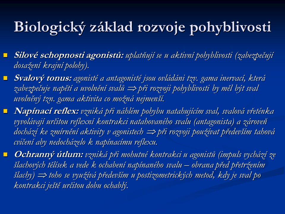 Biologický základ rozvoje pohyblivosti