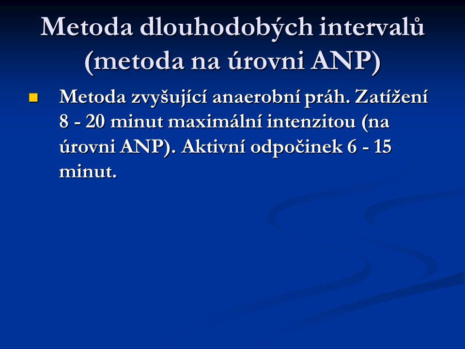 Metoda dlouhodobých intervalů (metoda na úrovni ANP)
