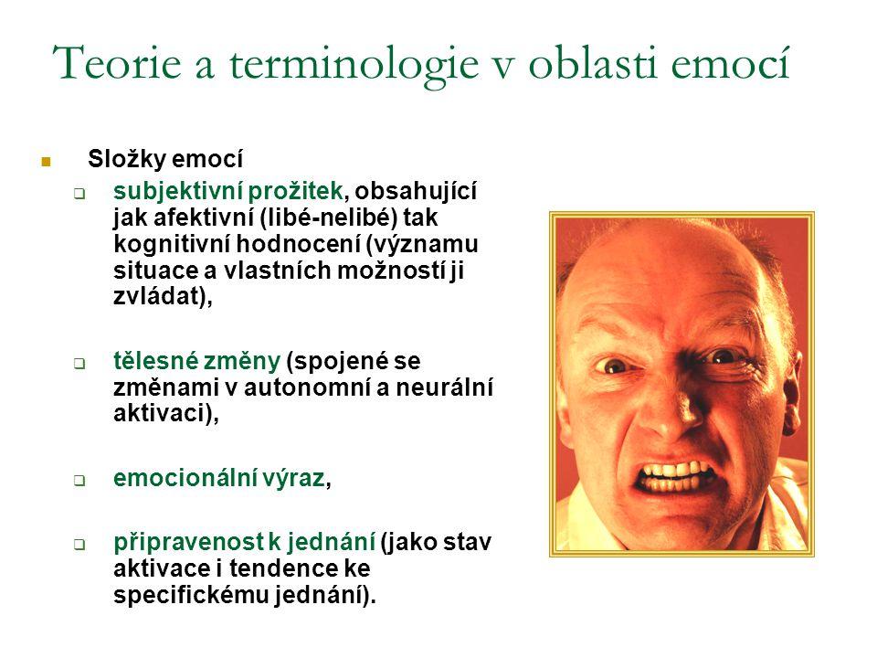 Teorie a terminologie v oblasti emocí