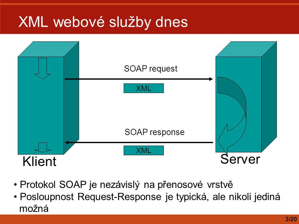 XML webové služby dnes Server Klient