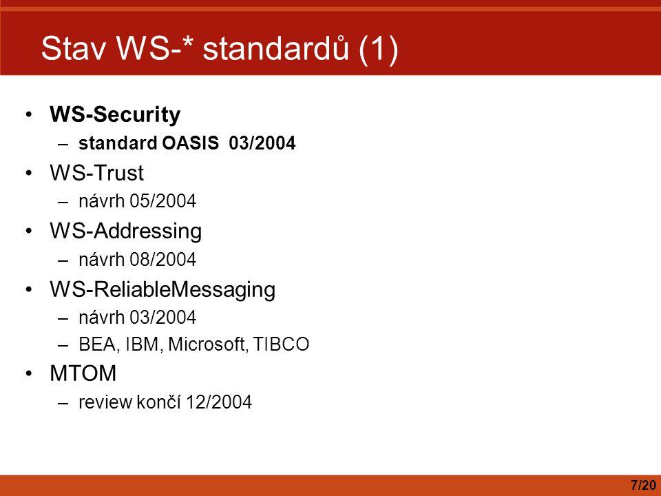 Stav WS-* standardů (1) WS-Security WS-Trust WS-Addressing