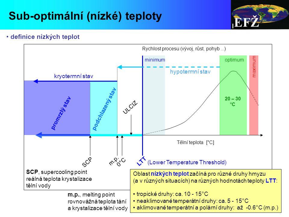 EFŽ Sub-optimální (nízké) teploty definice nízkých teplot