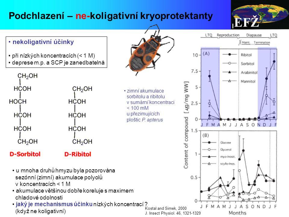 EFŽ Podchlazení – ne-koligativní kryoprotektanty nekoligativní účinky