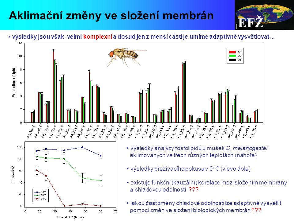 EFŽ Aklimační změny ve složení membrán