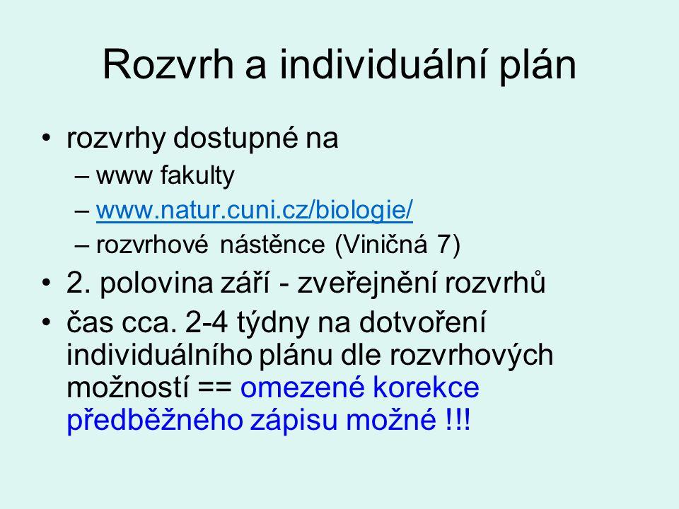Rozvrh a individuální plán