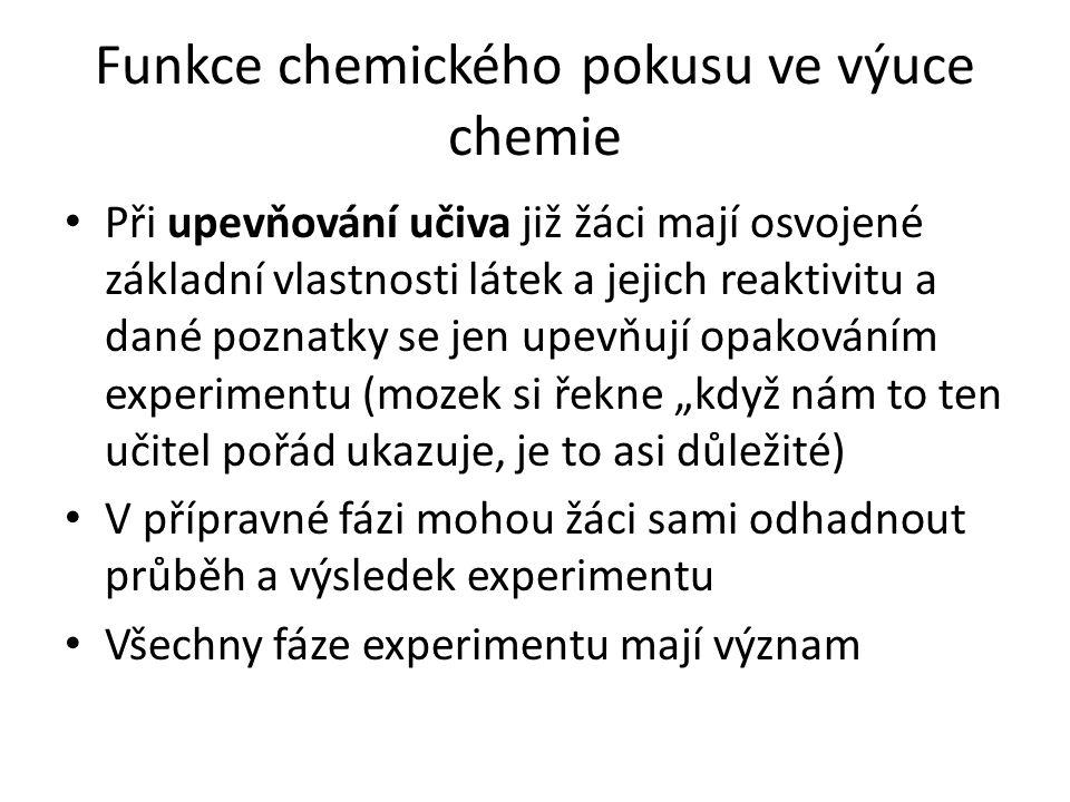 Funkce chemického pokusu ve výuce chemie