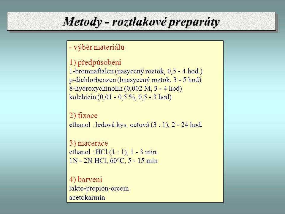 Metody - roztlakové preparáty
