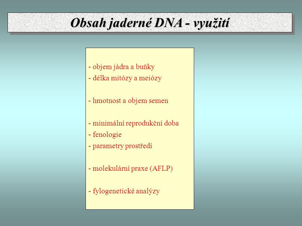 Obsah jaderné DNA - využití