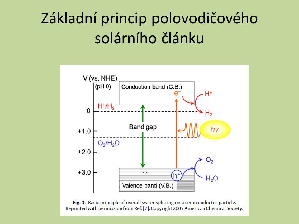 Základní princip polovodičového solárního článku
