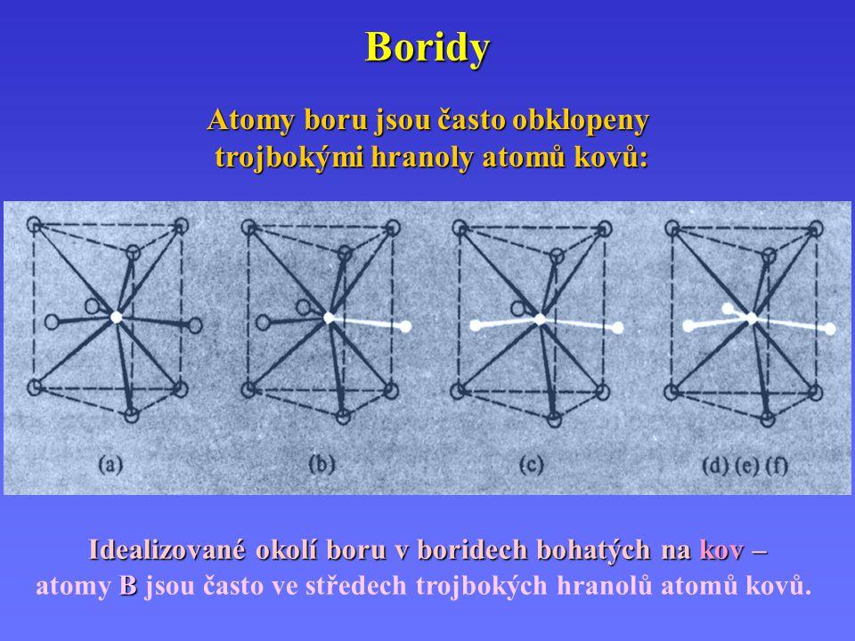 Boridy Atomy boru jsou často obklopeny trojbokými hranoly atomů kovů: