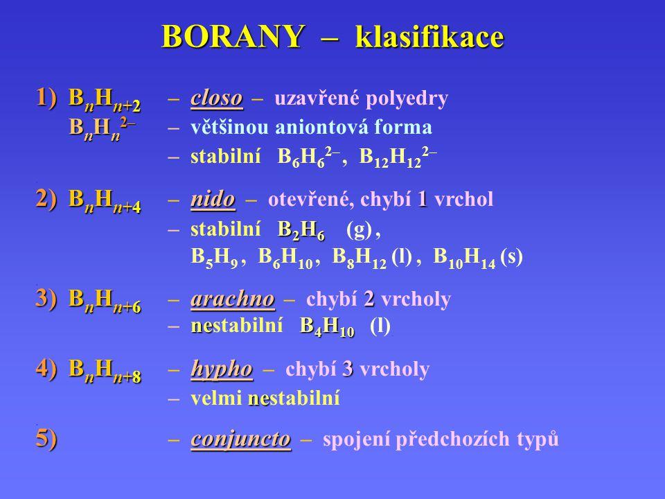 BORANY – klasifikace 1) BnHn+2 – closo – uzavřené polyedry