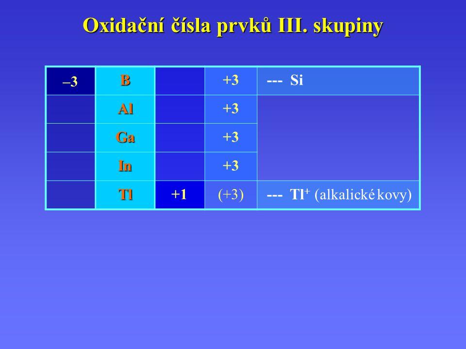 Oxidační čísla prvků III. skupiny