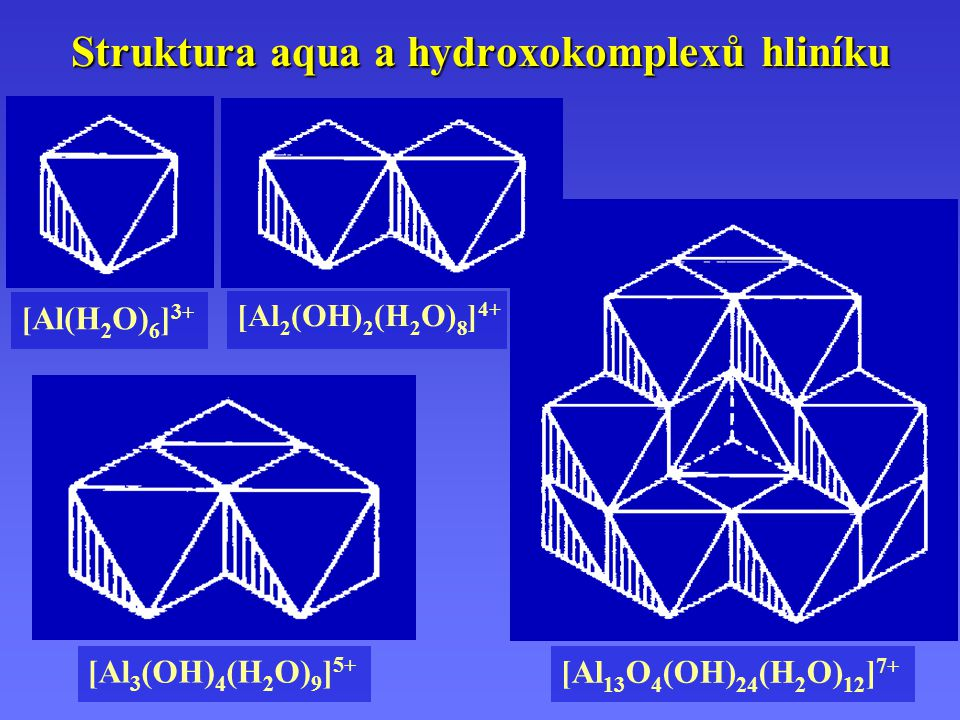 Struktura aqua a hydroxokomplexů hliníku