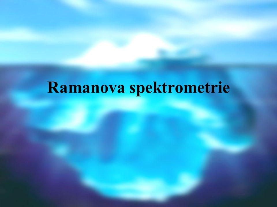 Ramanova spektrometrie