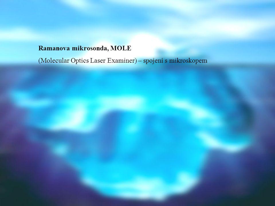 Ramanova mikrosonda, MOLE