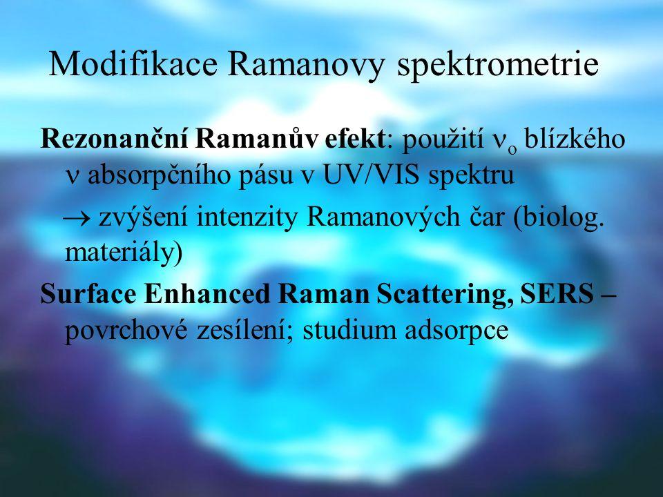 Modifikace Ramanovy spektrometrie