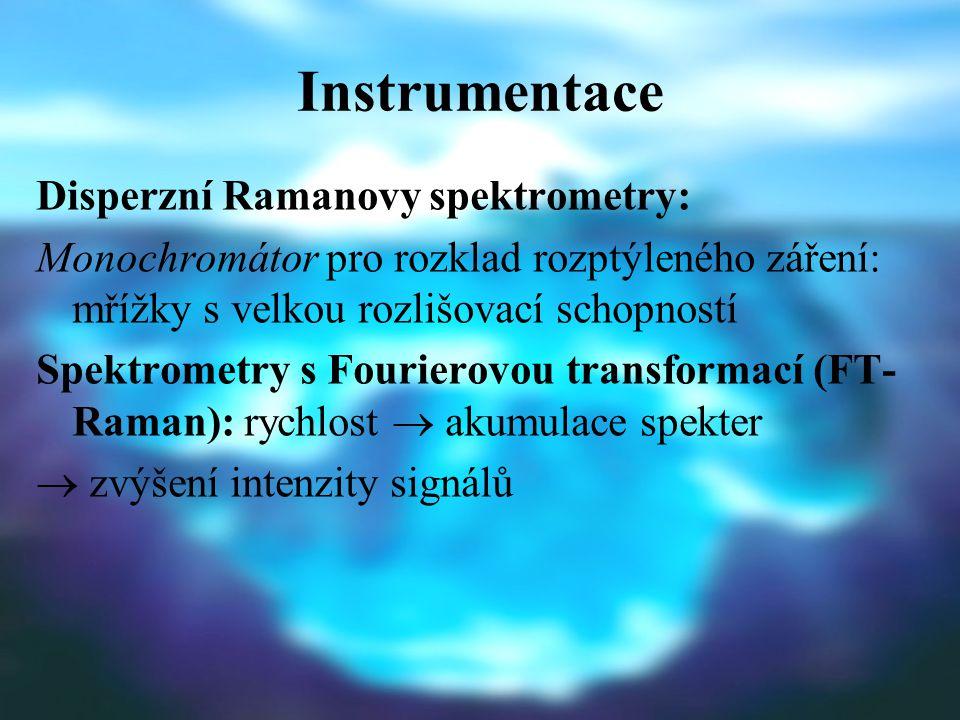 Instrumentace Disperzní Ramanovy spektrometry: