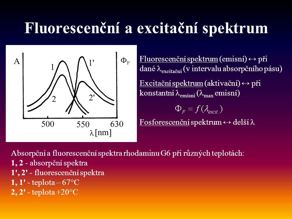 Fluorescenční a excitační spektrum