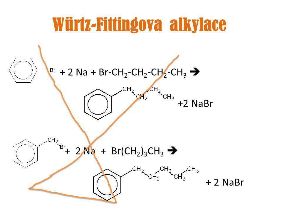 Würtz-Fittingova alkylace