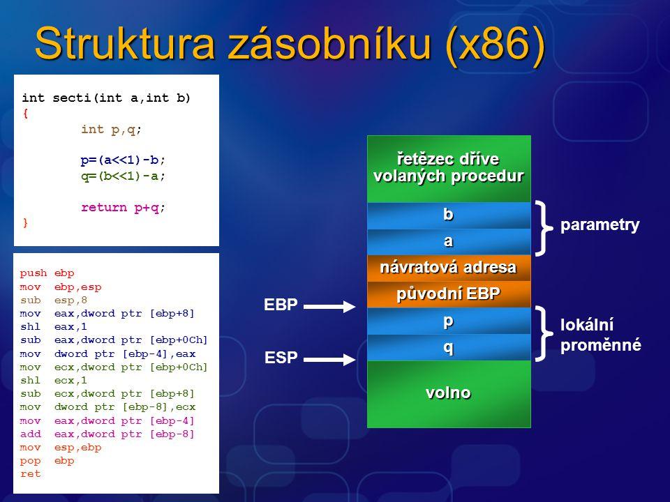 Struktura zásobníku (x86)