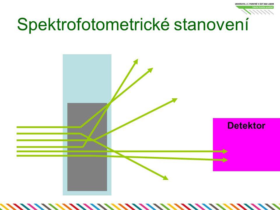 Spektrofotometrické stanovení