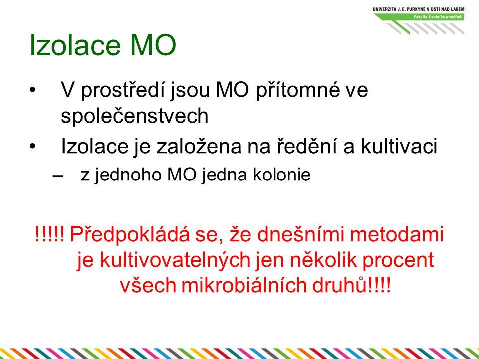 Izolace MO V prostředí jsou MO přítomné ve společenstvech