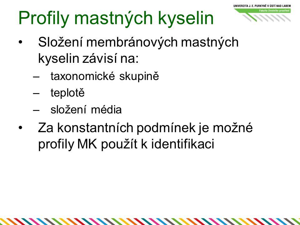 Profily mastných kyselin